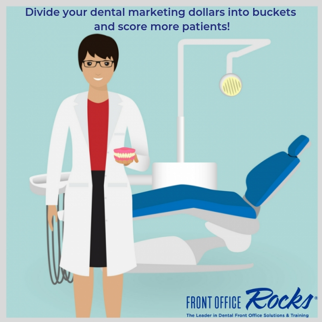 Divide your dental marketing dollars into buckets and score more patients