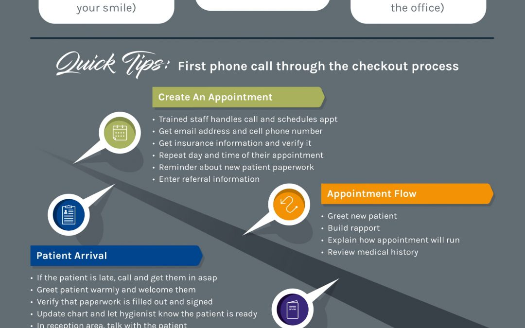 [Infographic] Excellent Customer Service Guide