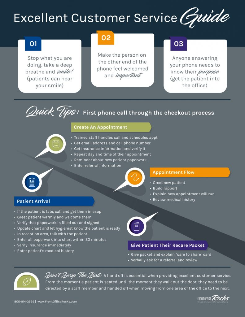 Excellent Customer Service Guide Infographic Image